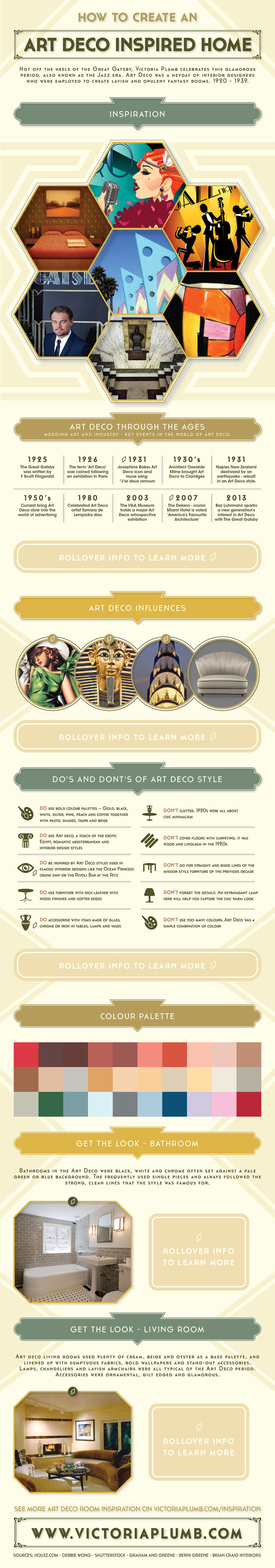 How To Create an Art Deco Inspired Home
