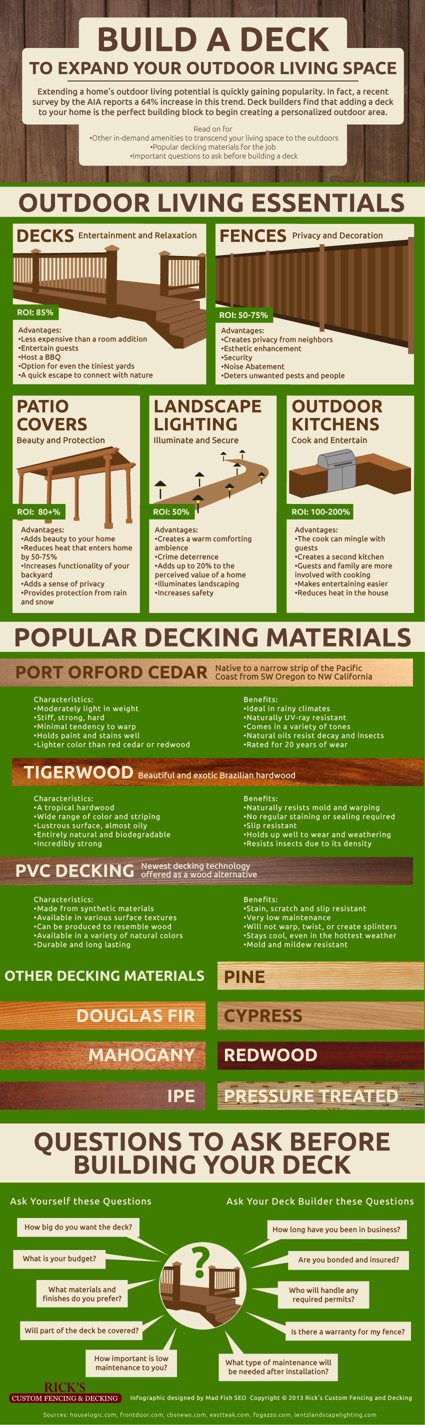 Build a Deck to Expand Your Outdoor Living Space