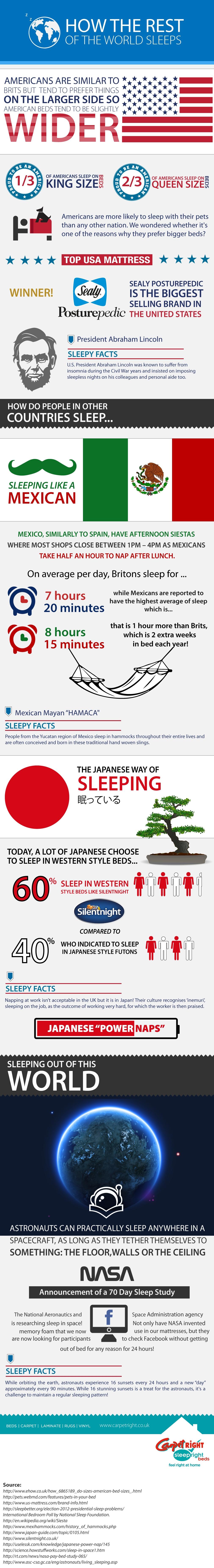 How The World Sleeps