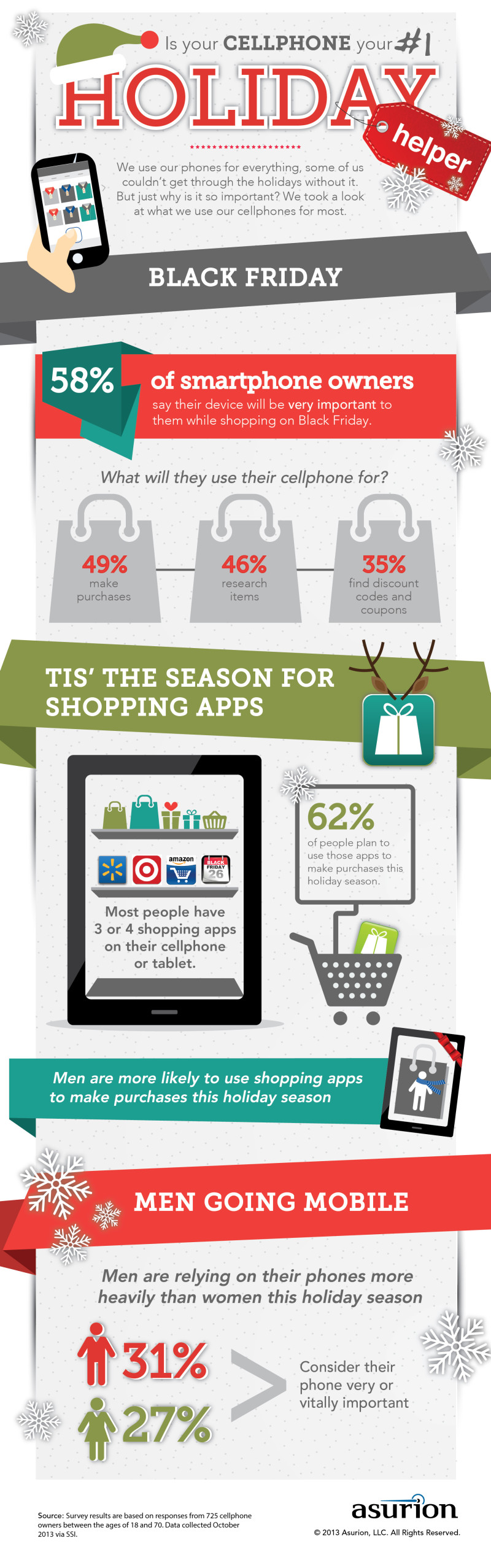 Is Your Cellphone Your #1 Holiday Helper?