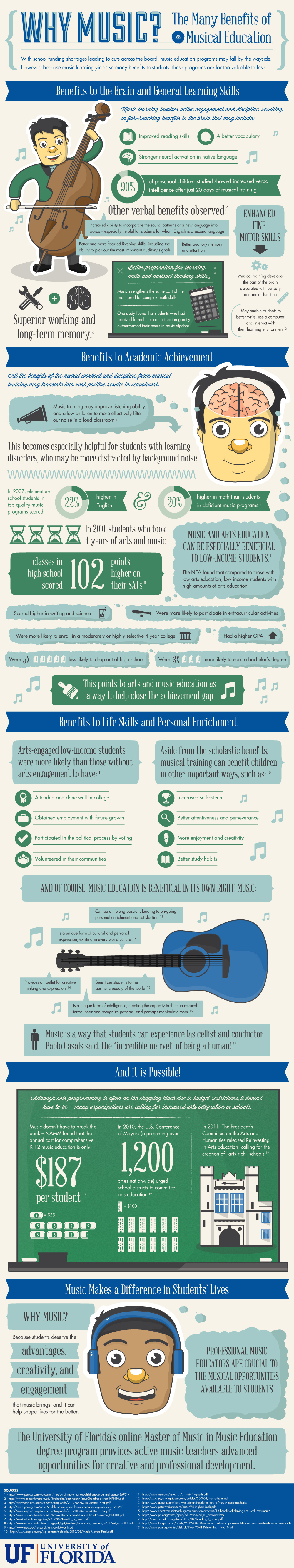 Why Music? The Benefits of a Musical Education
