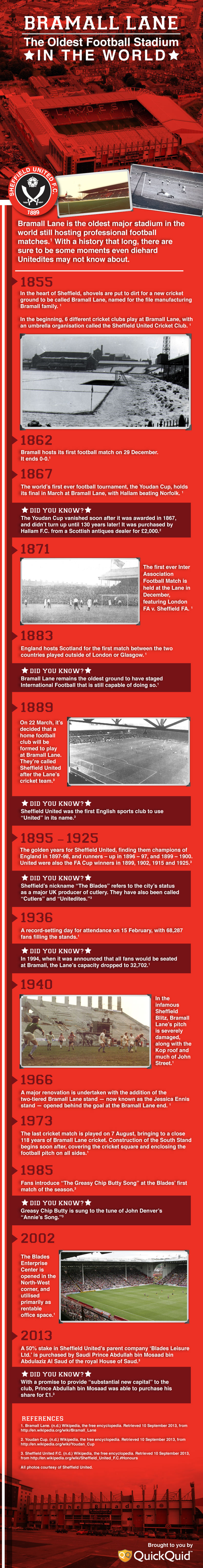 Bramall Lane – The Oldest Football Stadium in the World