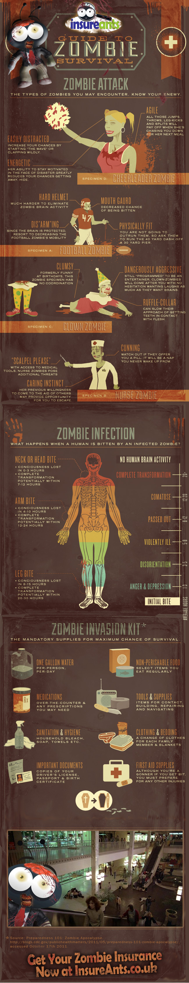 Zombie Invasion Survival Guide
