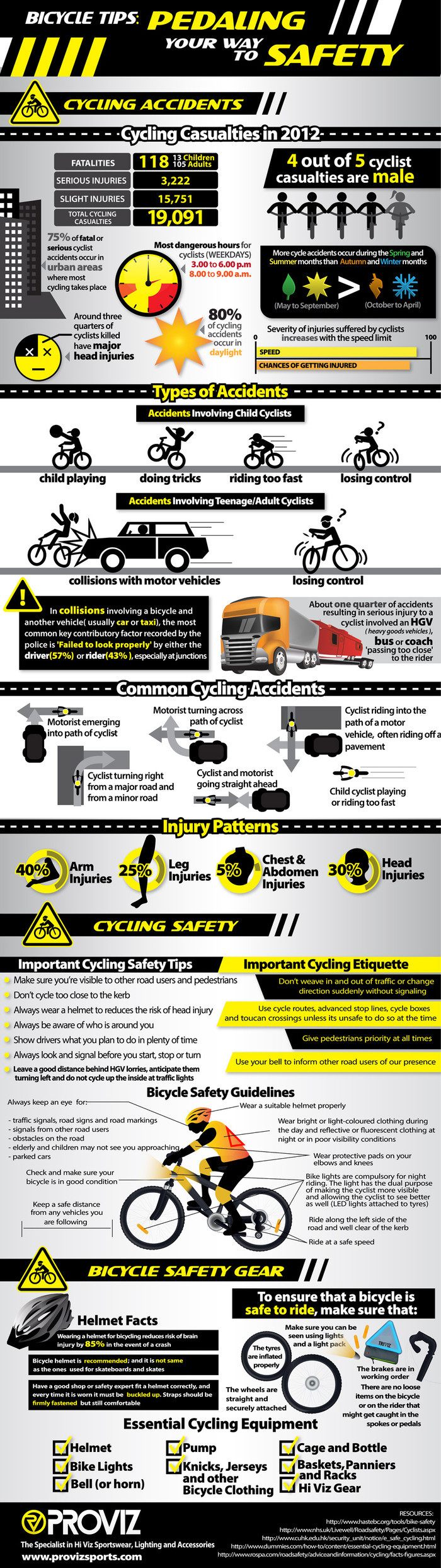 Bicycle Tips: Pedaling Your Way to Safety