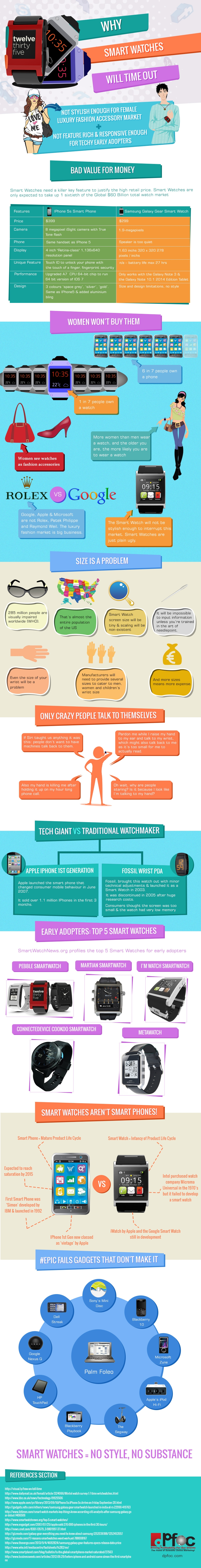Why Smart Watches Will Time Out