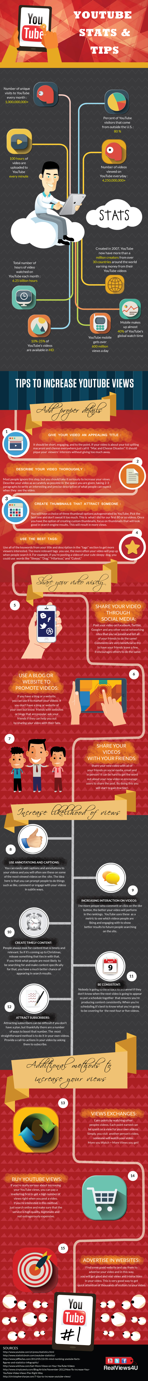 15 Ways to Increase YouTube Views