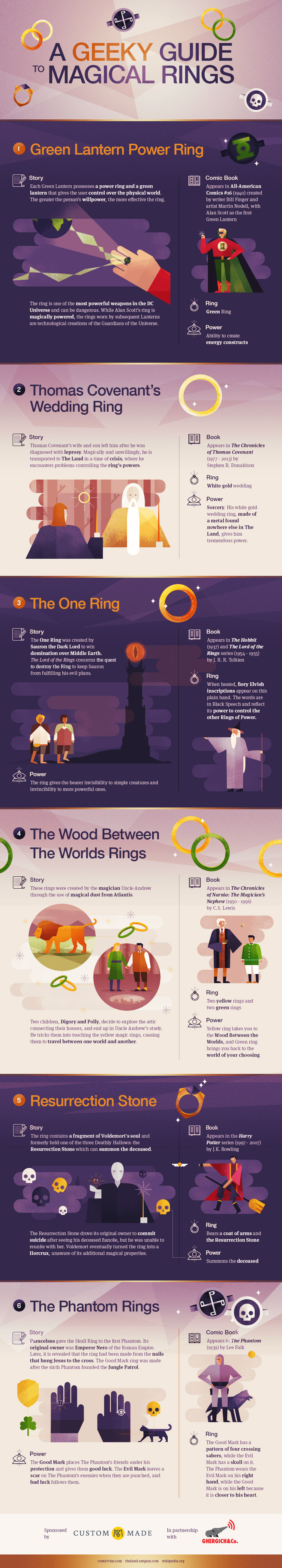 Geeky Guide to Magical Rings