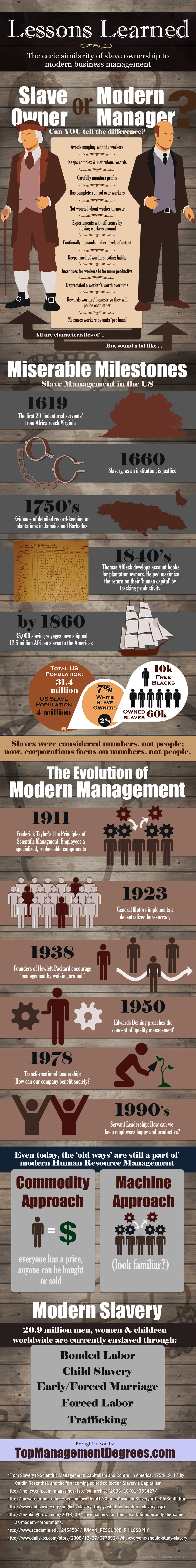 Slave Owners vs. Modern Management: Can You Tell the Difference?