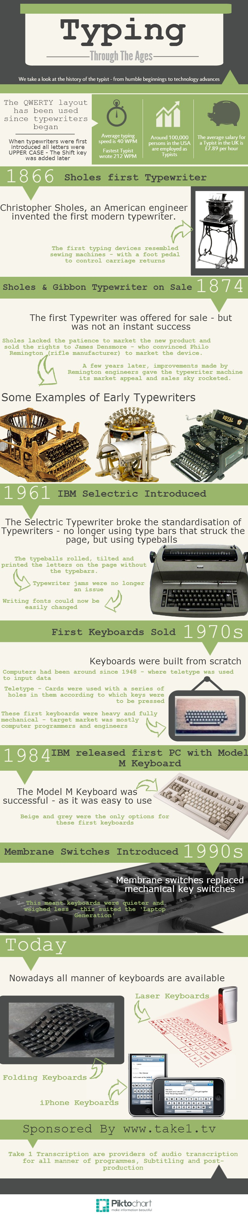 Typing Through the Ages