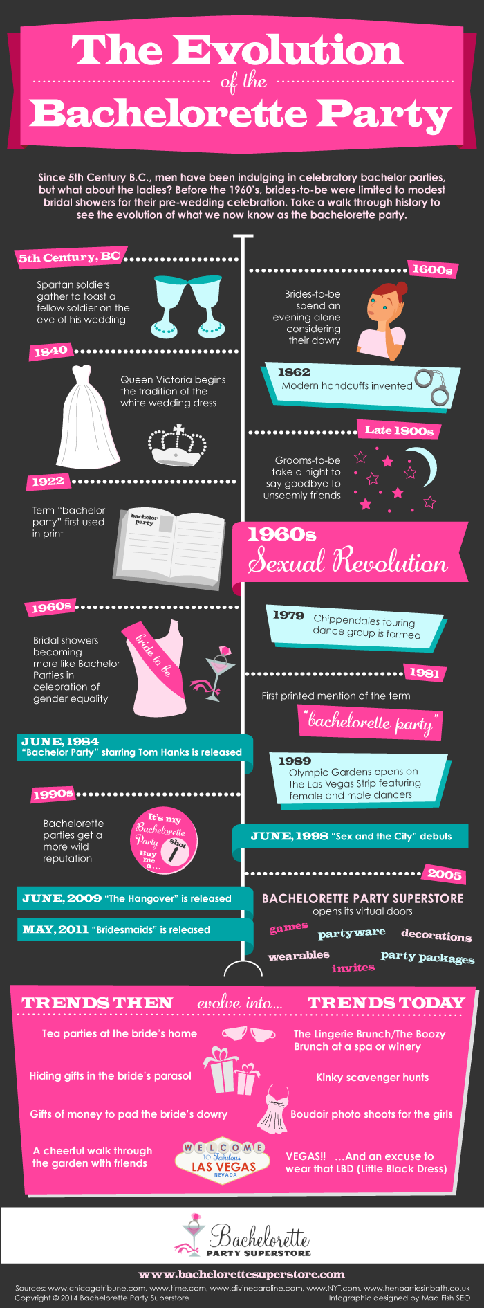 bachelorette party history