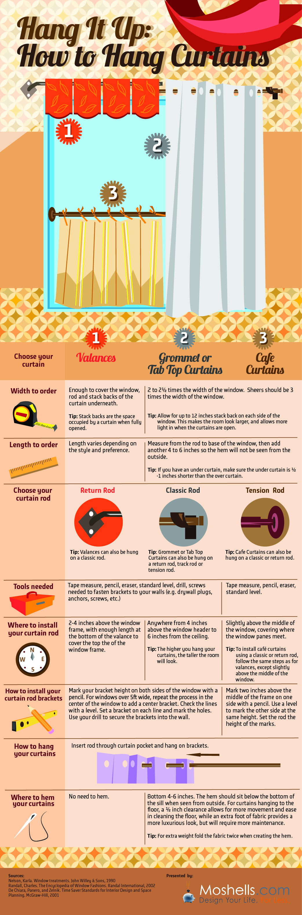 hang it up how to hang curtains infographic