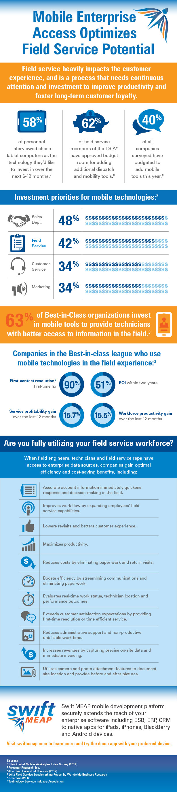 Mobile Enterprise Access Optimizes Field Service Potential