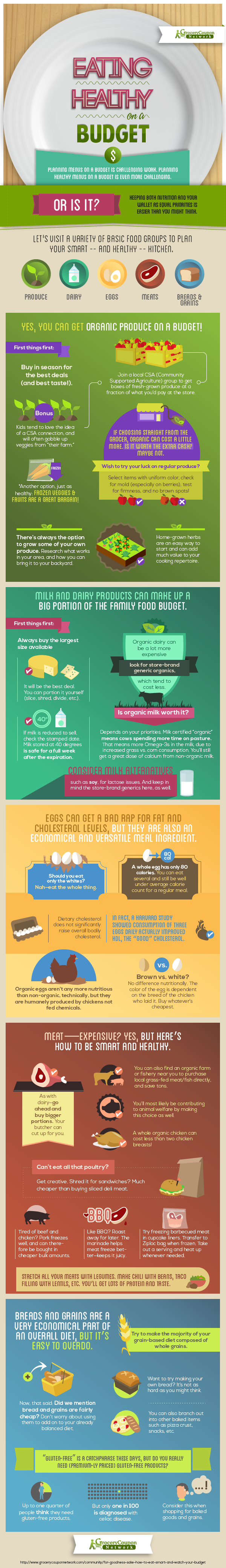 30 Tips On How to Eat Smart on a Budget
