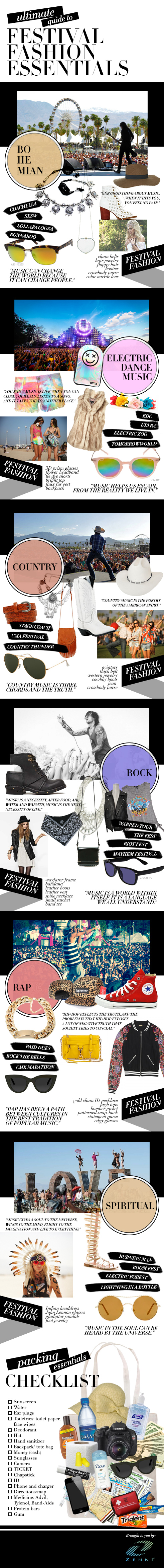 The Ultimate Guide to Music Festival Fashion Essentials
