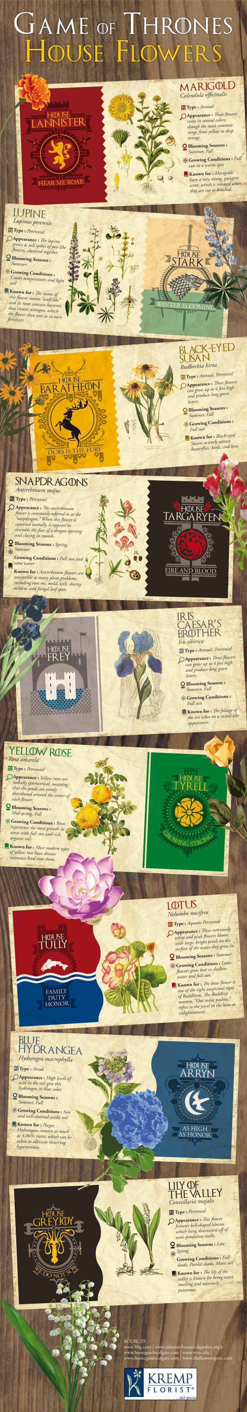 Game Of Thrones House Flowers