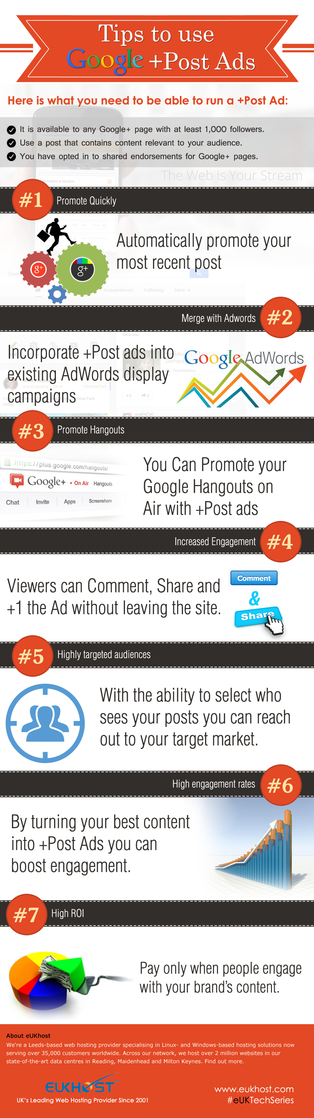 Tips To Use Google Plus Post Ads