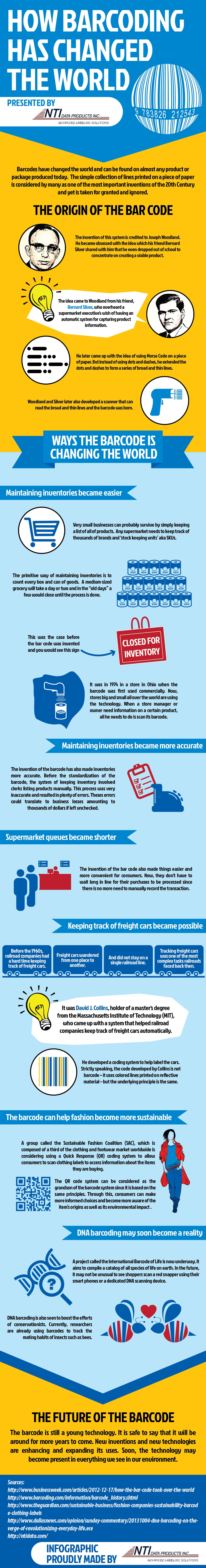 How Barcoding Has Changed the World