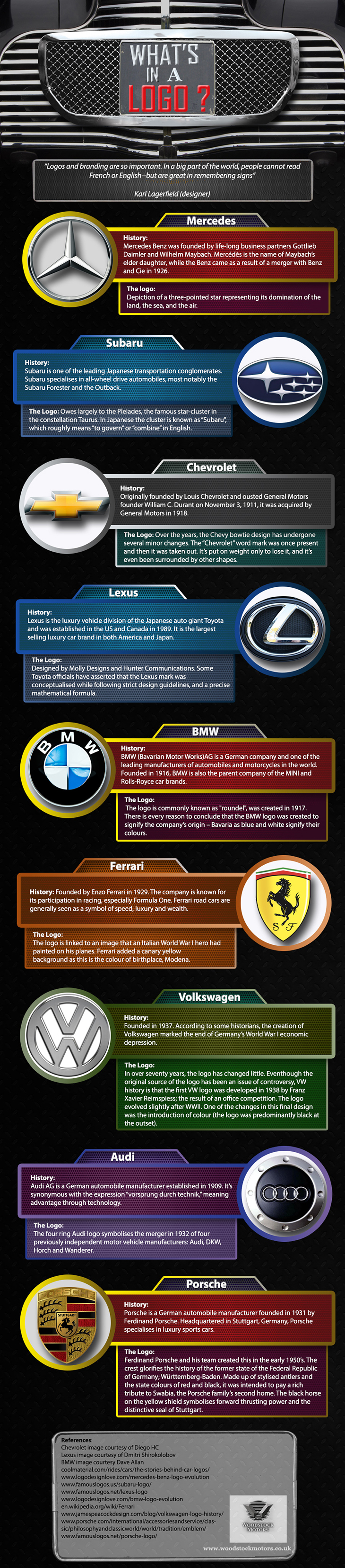 What's In a Logos of Famous Car Manufacturers?