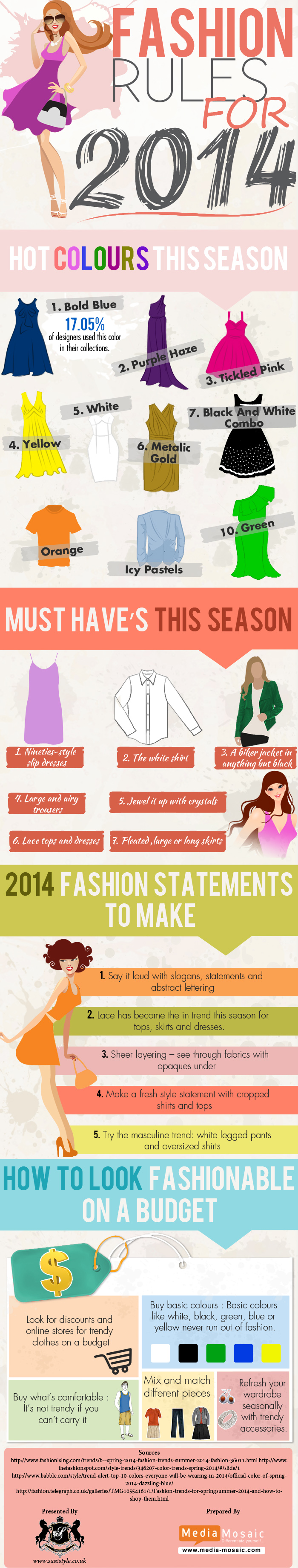 Fashion Rules For 2014