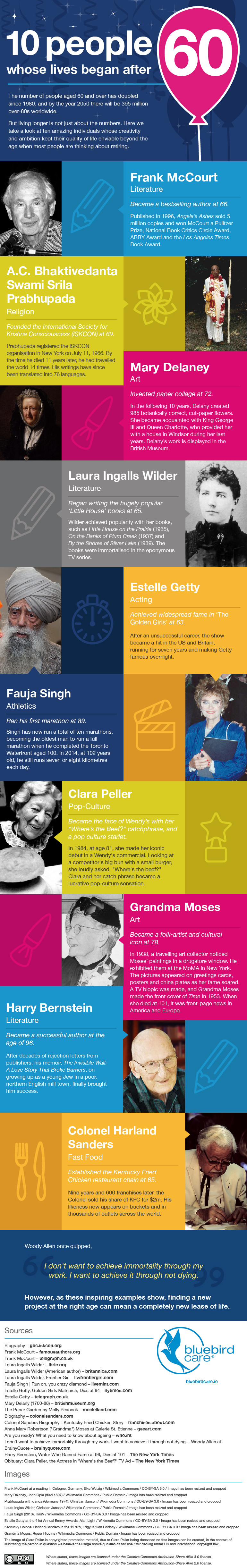 10 People Whose Lives Began at 60