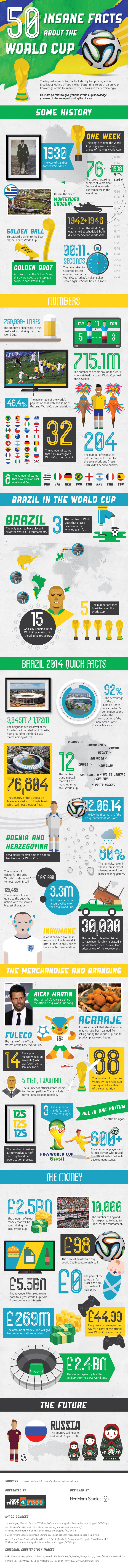 50 Insane Facts About the World Cup