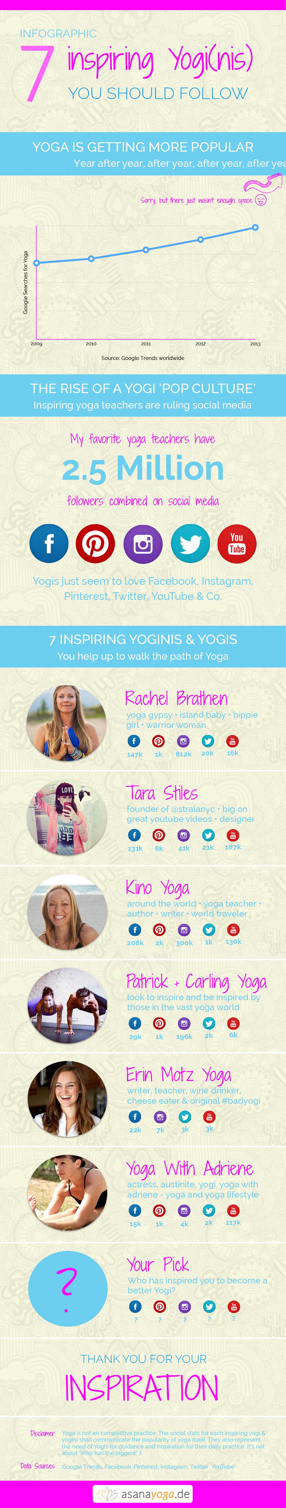 7 Inspiring Yogis You Should Follow