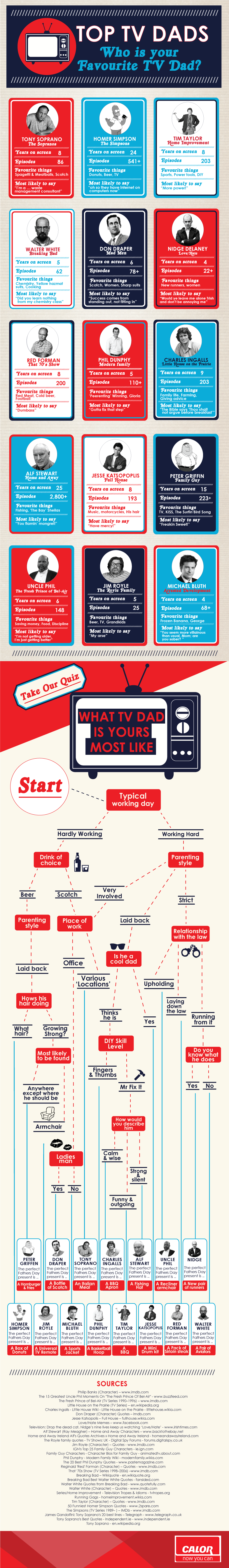 The World's Top TV Dads