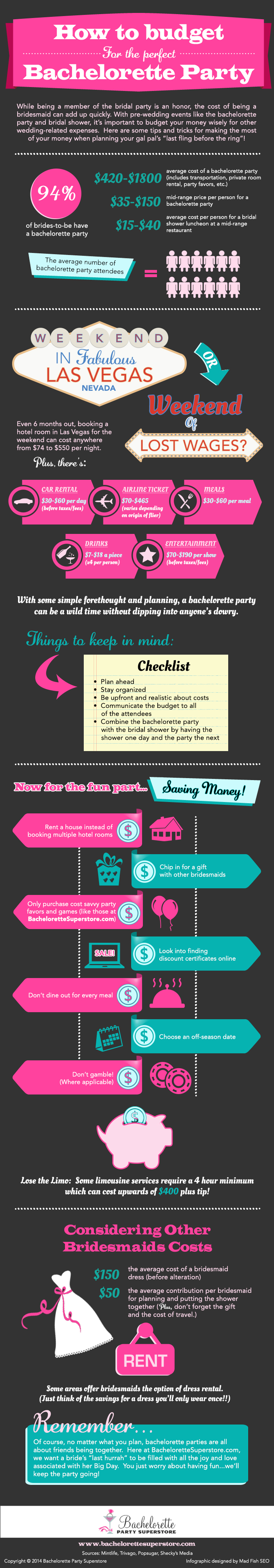 How to Budget for the Perfect Bachelorette Party