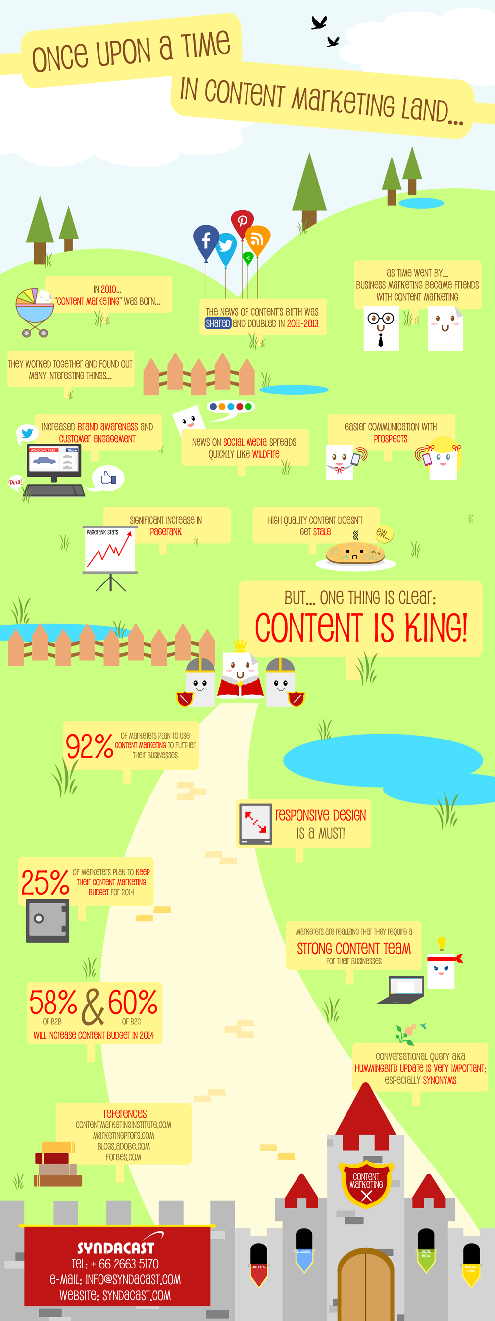 Once Upon A Time in Content Marketing Land