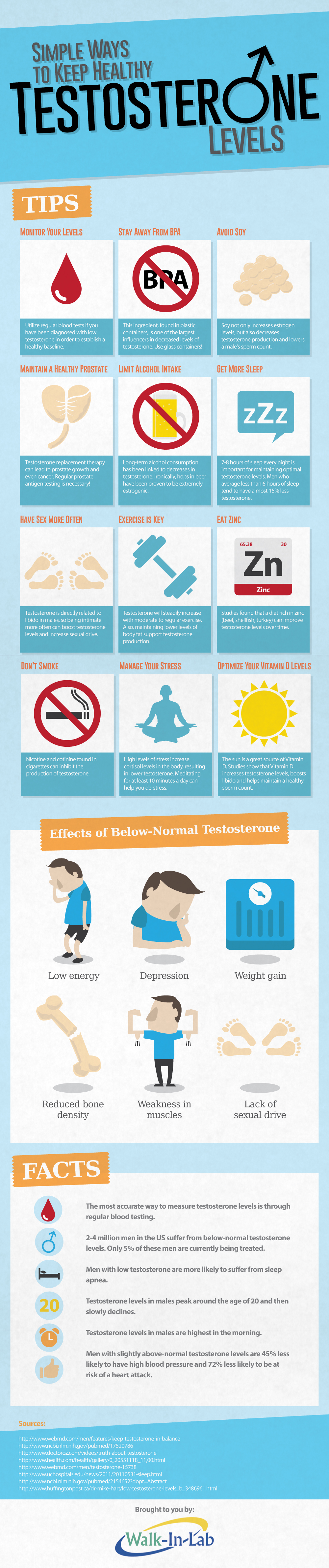Simple Ways to Keep Healthy Testosterone Levels