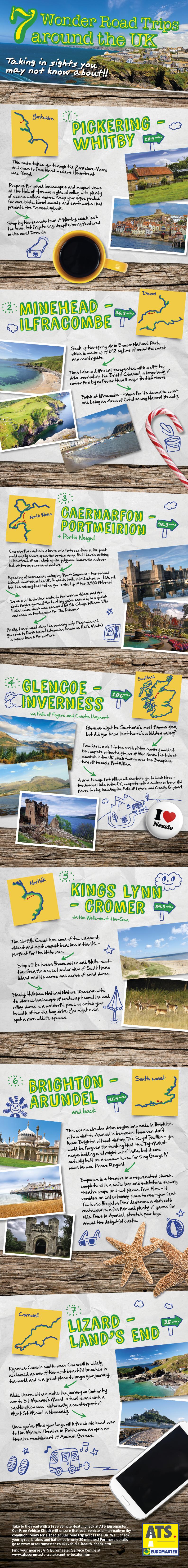 Seven Wonder Road Trips Around The UK