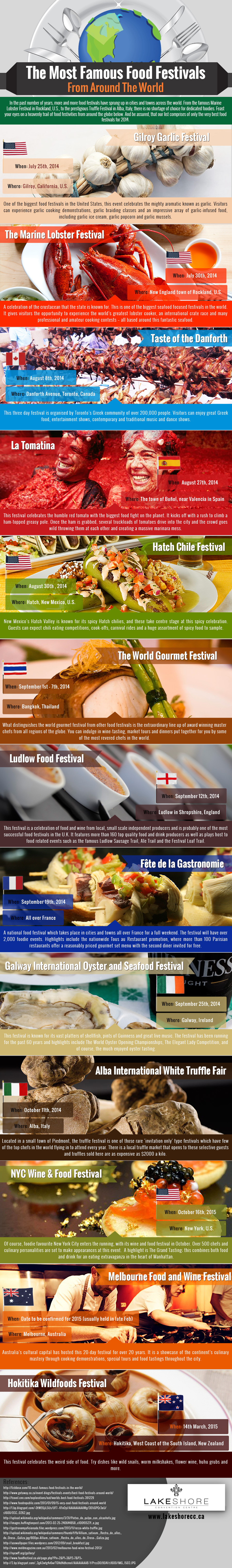 The Most Famous Food Festivals From Around the World