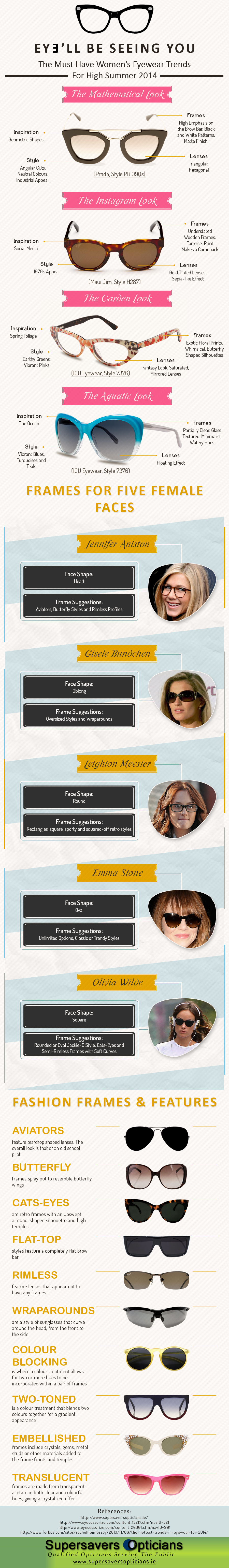Must Have Women's Eyewear Trends for High Summer 2014