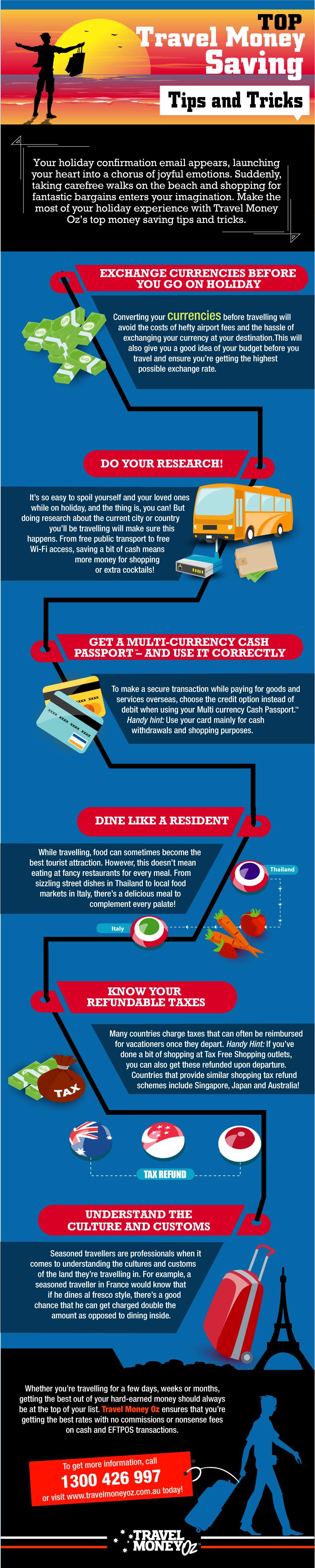 Top Travel Money Saving Tips and Tricks