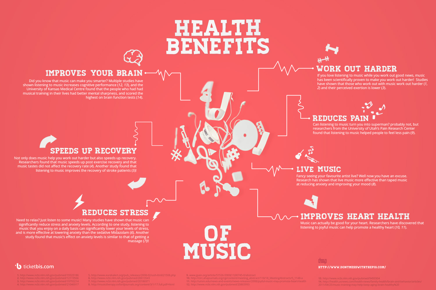 Ticketbis music and health