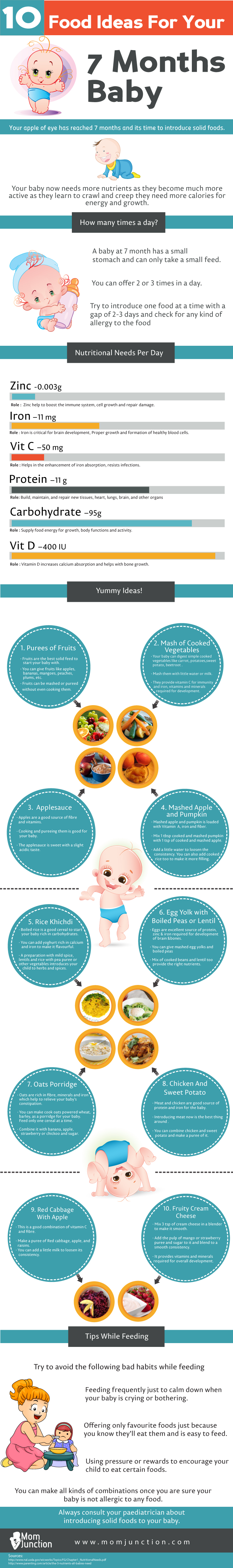 Top 10 Food Ideas For Your 7 Months Baby