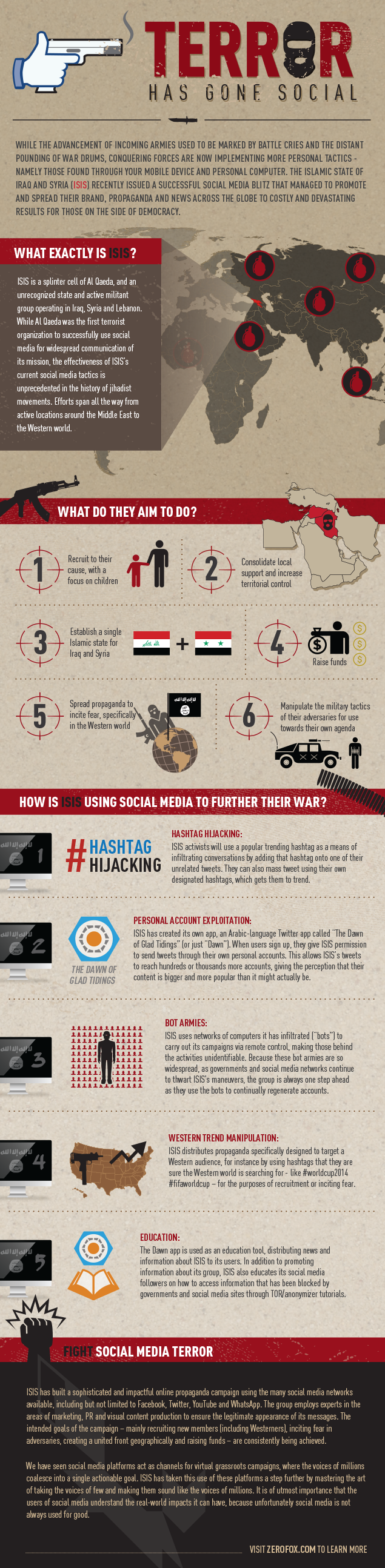ISIS: Terror Has Gone Social