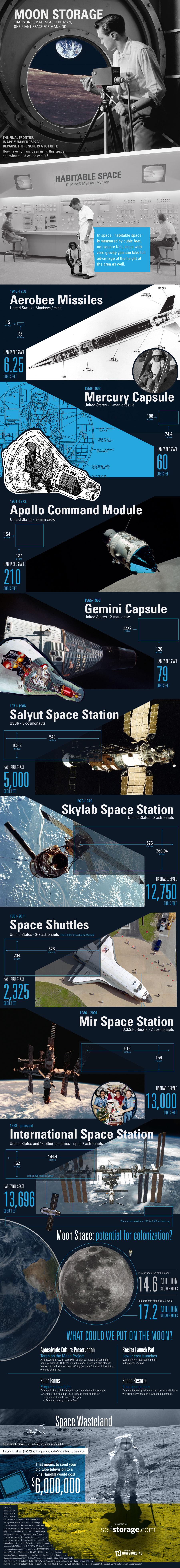 Moon Storage