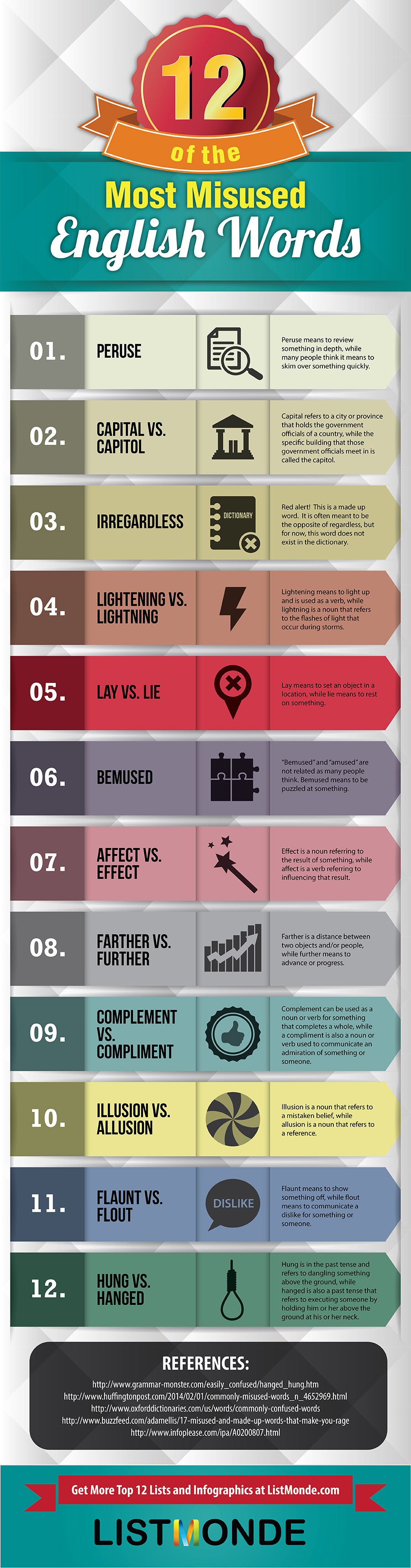 12 of the Most Misused English Words