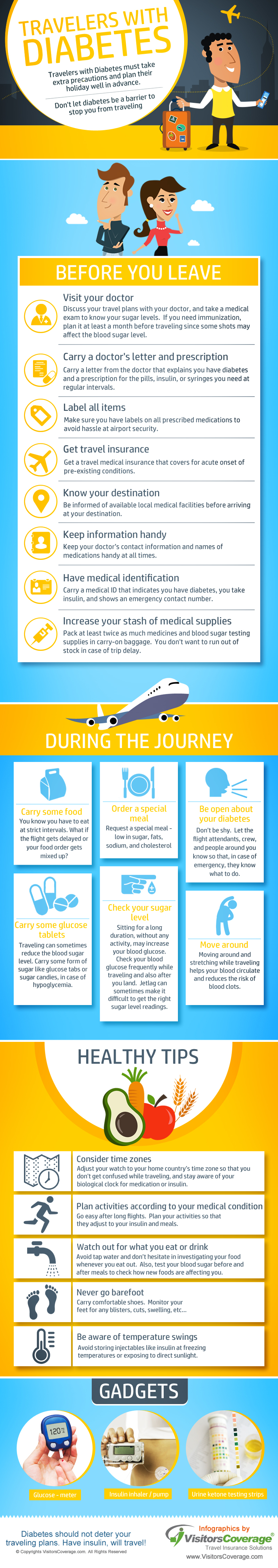 Travel Tips for Travelers with Diabetes