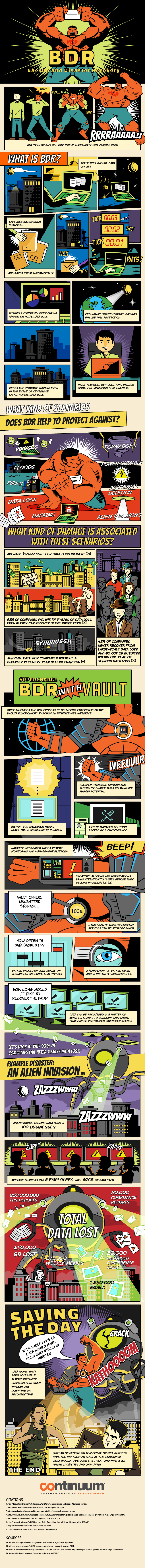Become The BDR Superhero Your Clients Need