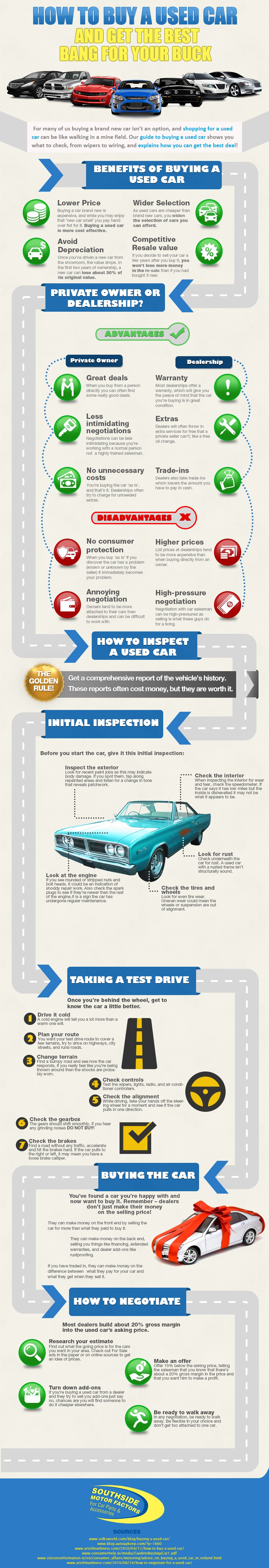 How To Buy a Used Car & Get the Best Bang For Your Buck
