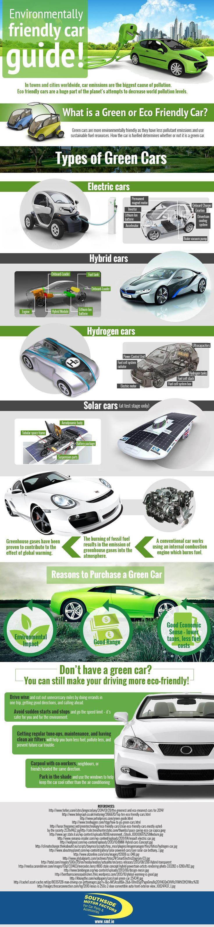 Environmentally Friendly Car Guide