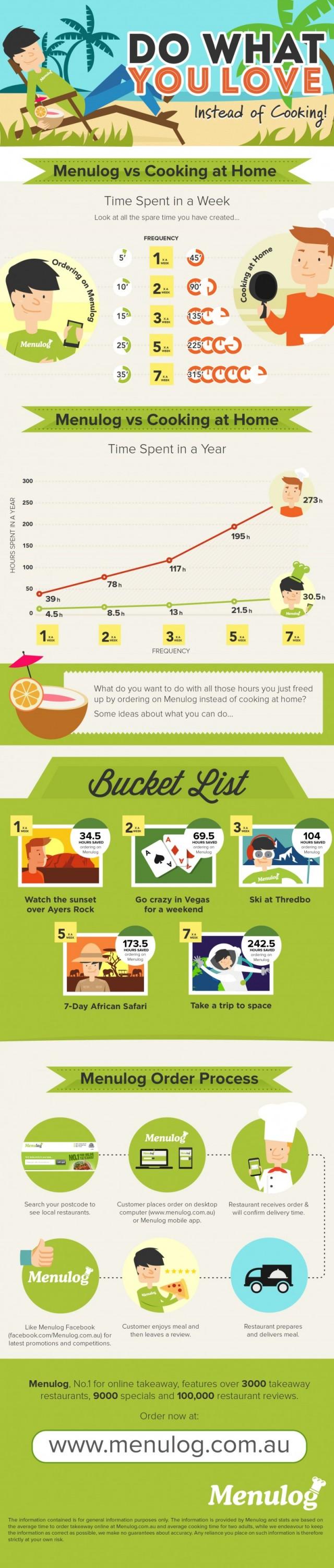 Australia - Put Takeaway On Your Bucket List