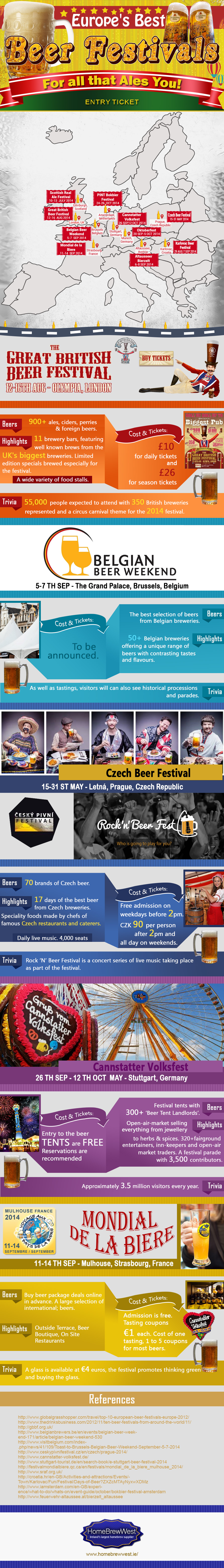 The Biggest Beer Festivals in Europe