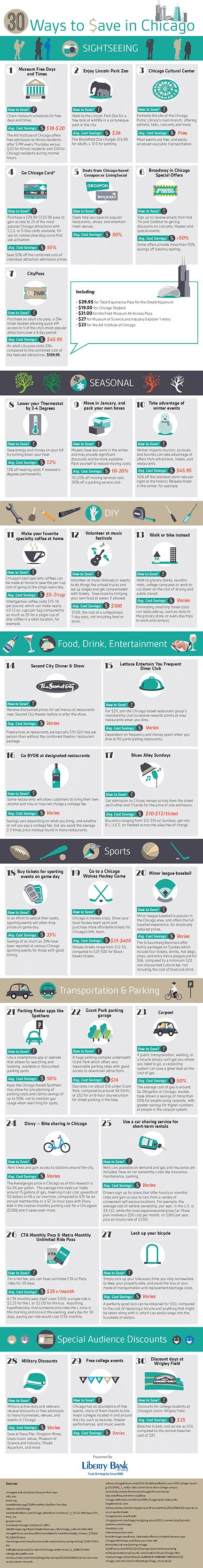 30 Ways to Save Money in Chicago