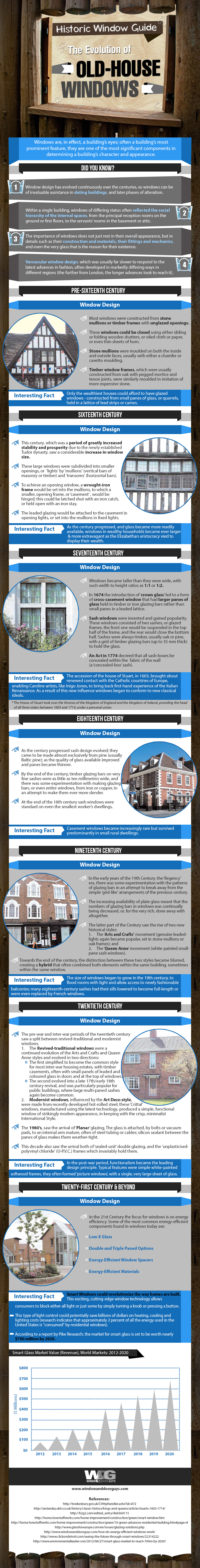 Historic Window Guide: The Evolution of Old-House Windows