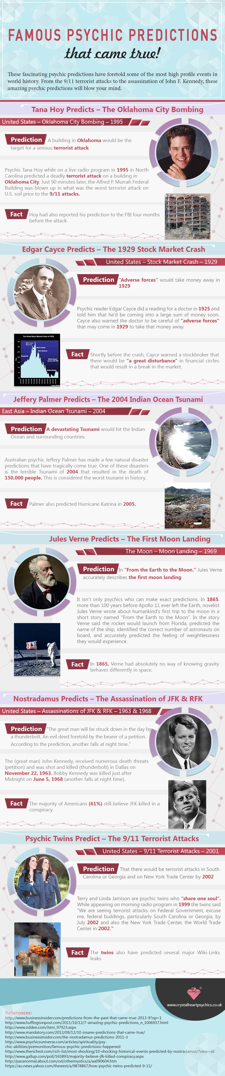 Famous Psychic Predictions That Came True!