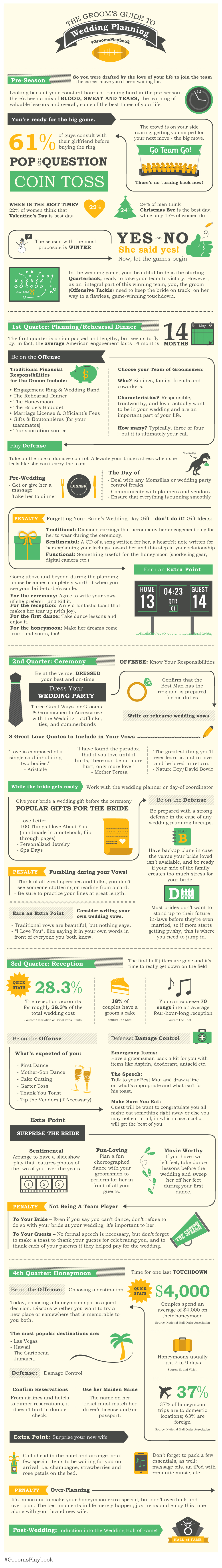 The Grooms Guide To Wedding Planning
