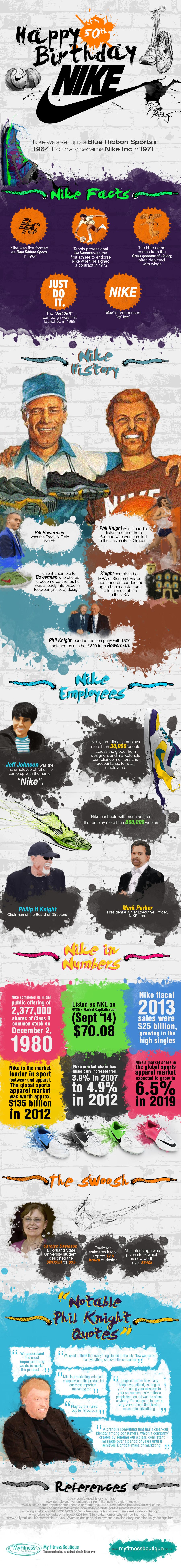 Nike Celebrating 50 Years